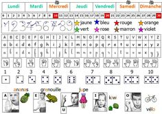 Sous-main Grande section | Un sous-main très simple pour la Grande section avec les voyelles, les couleurs, les trois types d'écriture et les constellations
