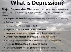 Symptoms of depression (click thru to enlarge). Found here - http://www.squidoo.com/stress-management-and-depression-recovery