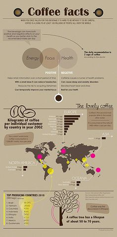 Coffee Tips That Will Inspire Your Palate - http://links-station.info/food/coffee/coffee-tips-that-will-inspire-your-palate.html/