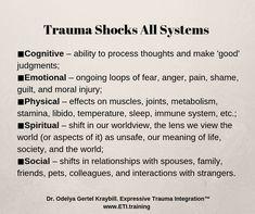 Expressive Trauma Integration (ETI) - Evidence Based Response to Trauma & PTSD. Trauma, Human Services, Morals, Made Goods, Immune System, Metabolism, Physics, Affirmations, No Response