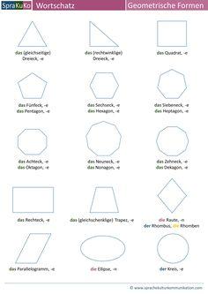 Pictures found for the query präpositionen mit dativ - Bildung German Grammar, German Words, Mit Dativ, Flashcards For Toddlers, Deutsch Language, Geometric Shapes Art, Germany Language, German English, German Language Learning