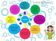 Why Teach Across the Verbal Operants? Aba, Chart, Teaching, Education, Onderwijs, Learning, Tutorials