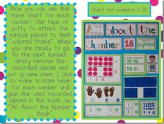 All About the Number Anchor Chart 11-20