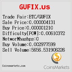 Gufix Cryptocurrency