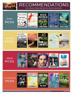 Recent book and media recommendations from Hanson Public Library staff and Hanson community members! List Challenges, Reading Lists, Public, Community, Books, Libros, Playlists, Book, Book Illustrations