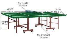 The dimensions of a ping pong table.