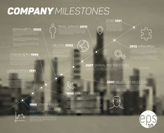 Company Timeline Template Layout @creativework247