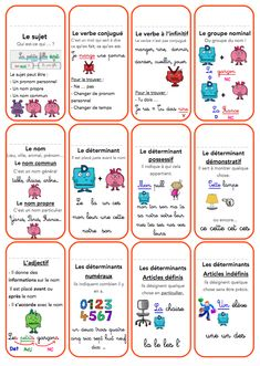 Gadgets 91375 The keychains lessons - Site de jauraisduetrefleuriste! French Language Lessons, French Language Learning, French Lessons, Autism Education, Montessori Education, Visual Learning Strategies, Life Coach Training, French Education, French Grammar