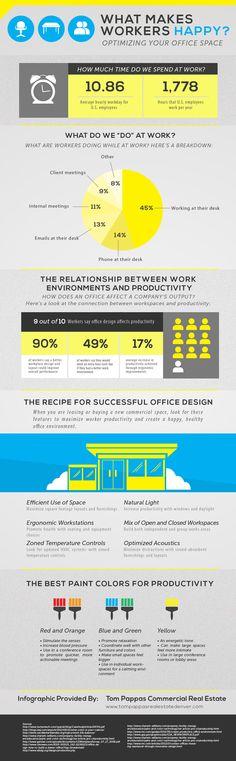 Un buen espacio de trabajo hace más feliz al trabajador #infografia #infographic