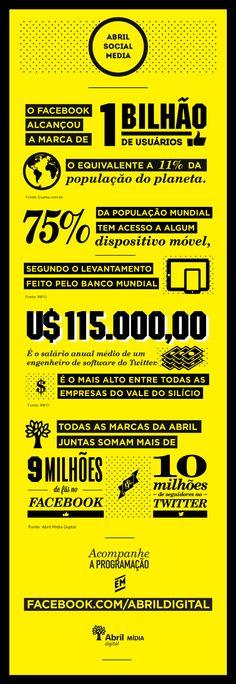 Abril Social Media by Thiago Barcelos, via Behance