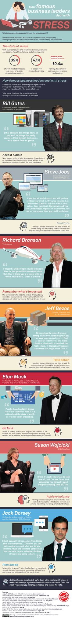 How Bill Gates, Elon Musk and Richard Branson Cope With Stress (Infographic)