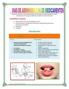 Vias de adminisracion de medicamentos farmacologia
