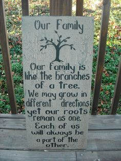 Family Tree personalized Wood Sign Wall Art By Words By Heart