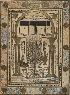], [late or early cent]. Jewish History, Jewish Art, Medieval Manuscript, Illuminated Manuscript, Arte Judaica, Religious Text, Esoteric Art, Demon Art, Armor Of God