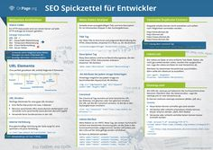 SEO Spickzettel für Entwickler