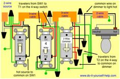 Wiring diagram multiple 4 way switches electrical info way dimmer switch wiring diagram additionally 4 way dimmer switch asfbconference2016 Images
