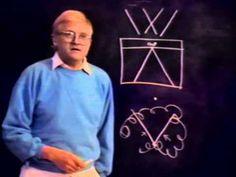 David Hockney explaining perspective - YouTube