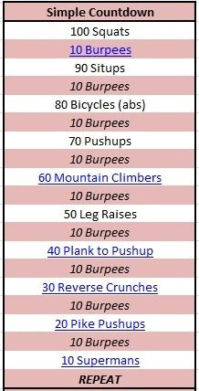 Simple countdown workout. Gah, my nemesis.... Burpees!! :/