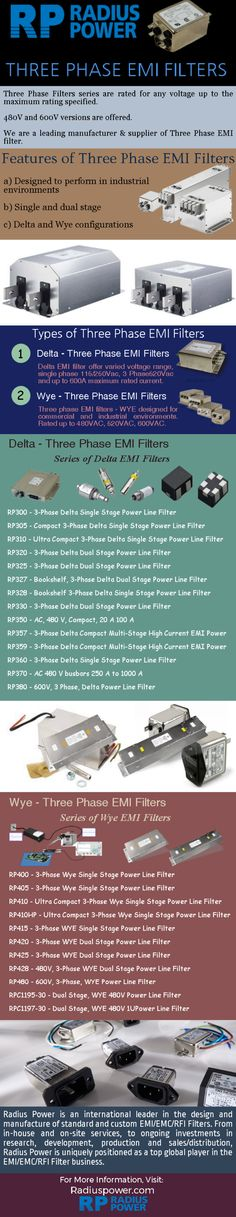 This Infographic represent the Complete series of Radius Power Three Phase