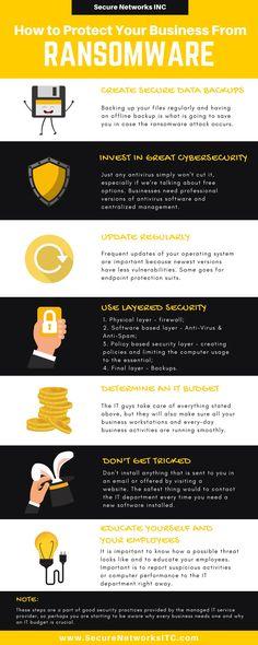 Ransomware Protectio