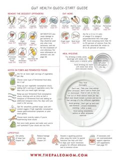 my Gut Health Quick-Start Guide and learn all about the gut microbiome and why you should care about it!Get my Gut Health Quick-Start Guide and learn all about the gut microbiome and why you should care about it! Nutrition Education, Sport Nutrition, Health Diet, Health And Nutrition, Health And Wellness, Health Fitness, Foods For Gut Health, Complete Nutrition, Health Coach