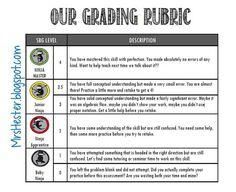 Standards Based Grading Rubric--are you a math ninja? Middle School Management, Standards Based Grading, Feedback For Students, Math Test, Instructional Coaching, Math Teacher, Teacher Stuff, 1st Grade Math, Help Teaching
