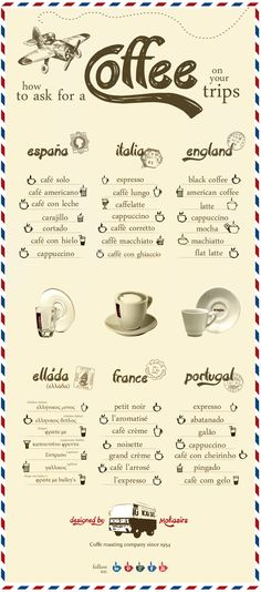 How to Order #Coffee Around the World - #Infographic - http://www.finedininglovers.com/blog/food-drinks/coffee-in-different-countries/