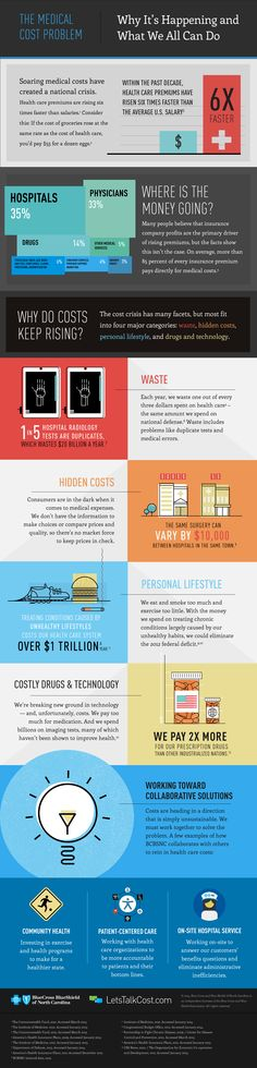 Let's Talk Cost: The High Cost of Health Care - #infographic #BCBSNC