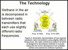 Doubling Down On Geoengineering, Upcoming Conference To Discuss Microwaving The Atmosphere » http://www.geoengineeringwatch.org/doubling-down-on-geoengineering-upcoming-conference-to-discuss-microwaving-the-atmosphere/