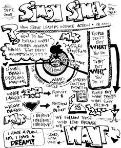 Sketchnotes from a TED talk by Simon Sinek.