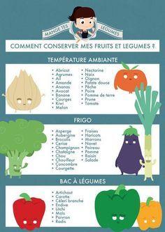 Comment conserver les fruits et légumes de saison