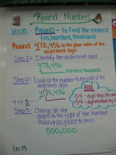 Rounding Numbers Anchor Chart. Fourth grade common core math. Place value & rounding numbers.