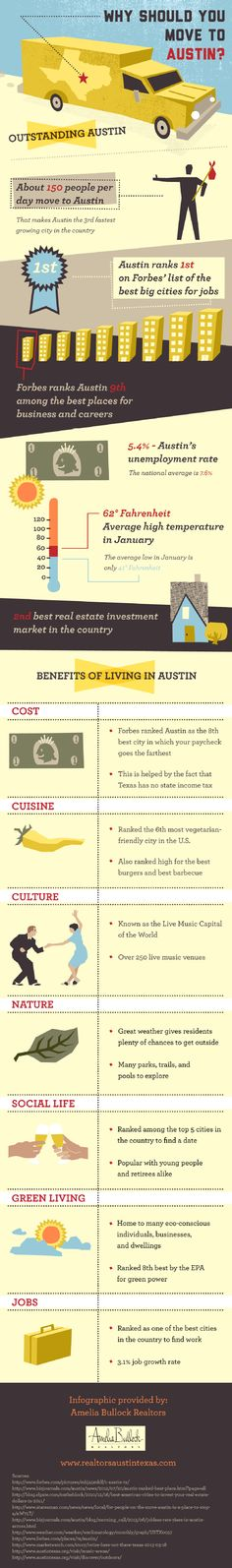 Choosing a new city to relocate to can be a tough decision—until you start to consider Austin, TX as an option.