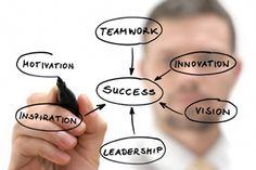 Innovation Versus Vision (Jeffrey Baumgartner)