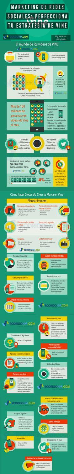 Estrategia de Marketing en Vine. Infografía en español. #CommunityManager