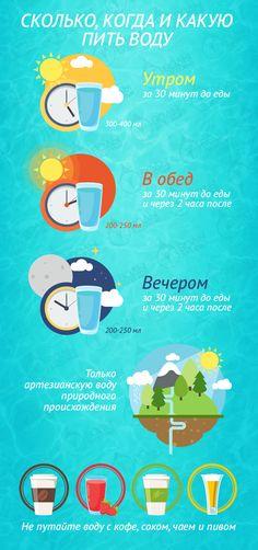 Я пью гораздо больше Воды, но это - обязательное количество и время употребления Воды!