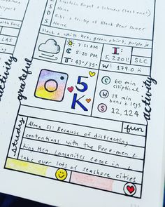 5,000 Followers on Instagram! This just blows me away. And it happened exactly four weeks after I started posting my Bullet Journal. You are all the best! Thank you so much for being here! Blog and layout stickers are in the works! #bujojunkies #bujo #bulletjournal #bullet #journaling #journal #tracker #habittracker #habit #bujotracker #planwithme #planwithmechallenge #weightloss #weighttracker #daily #dailydoing #dailytracker #leuctturm1917 #bulletjournallove #bohoberrytribe…