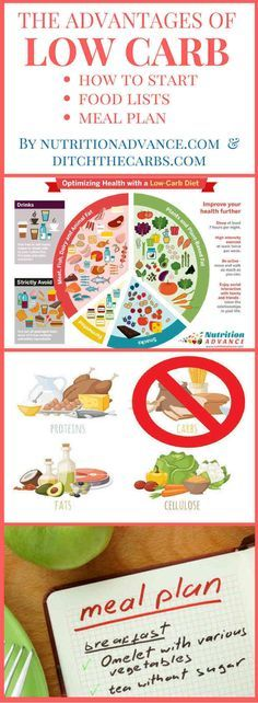The advantages of a low carb diet. Read what is a low carb diet, what you can eat and how to start low carb living. Read all the amazing health benefits from eating low carb.   ditchthecarbs.com