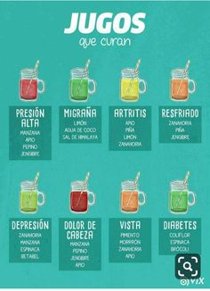 Detox Juices for Weigh Loss Lose Belly Organic Juice Cleanse, Juice Cleanse Recipes, Detox Juice Cleanse, Detox Juices, Detox Recipes, Detox Diet Drinks, Natural Detox Drinks, Healthy Drinks, Different Fruits And Vegetables