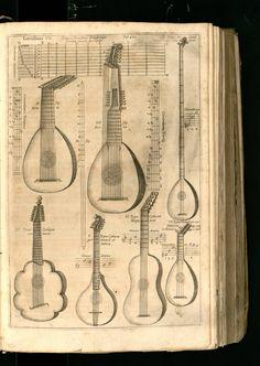 Athanasius_Kircher_-_Plucked_Instruments_from_Musurgia_universalis.jpg (3184×4488)