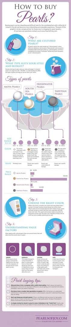 INFOGRAPHIC: HOW TO BUY PEARLS