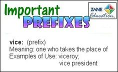 A daily Literary & Language Arts activity to help your children or students to learn their Prefixes. Prefixes, Vice President, Art Activities, Language Arts, Knowing You, Meant To Be, Presidents, Students, Learning