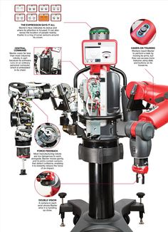 How Baxter—a Safer and Smarter Industrial Robot—Works | MIT Technology Review