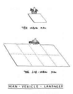 Leon Krier, The Urban vs. Suburban Man, c. 2000 (via polis)