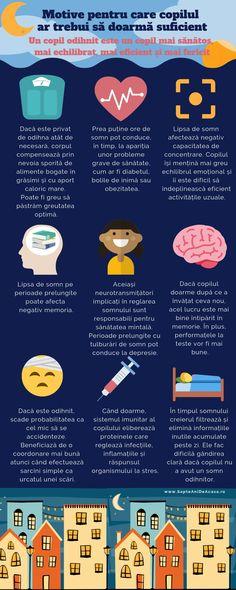 #Parenting #download #Infographic #părinți #educație #copii Motive pentru care copilul ar trebui să doarmă suficient (Infografic) Eid, Kids And Parenting, Life Hacks, Homeschooling, English, Baby, Medicine, Counseling, English Language