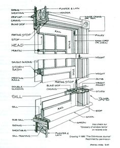 Anatomy of a double hung sash window- preserving and restoring old windows. Pictured in illustration is a six-over-six sash window, Wooden Windows, Old Windows, Windows And Doors, Plastic Windows, Sash Windows, Casement Windows, Window Jamb, Window Glass, Window Unit