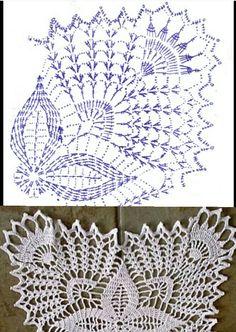 Why does an interior design business needs search engine marketing - Crochet Filet Irish Crochet Patterns, Crochet Doily Diagram, Crochet Lace Edging, Crochet Chart, Thread Crochet, Crochet Designs, Crochet Table Runner Pattern, Crochet Tablecloth, Braided Rag Rugs