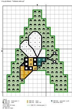 alfabeto delle api A