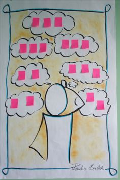 Flipchart was used to write ideas during brainstorming. - Flipchart was used to write ideas during brainstorming. Visual Thinking, Design Thinking, Visual Learning, Sketch Notes, Grafik Design, Visual Communication, Graphic Organizers, Watercolor And Ink, Being Used