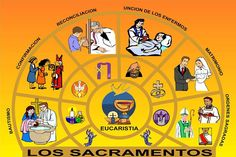 Los Siete Sacramentos – A la paz de Dios Sunday School Kids, Catholic, Comic Books, Bible, Comics, Cover, Pictures, Sandro, Children